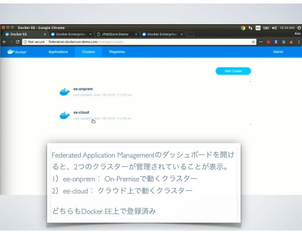 Federated Application ManagementͷμογϡϘʔυΛ։͚ Δͱɺ...