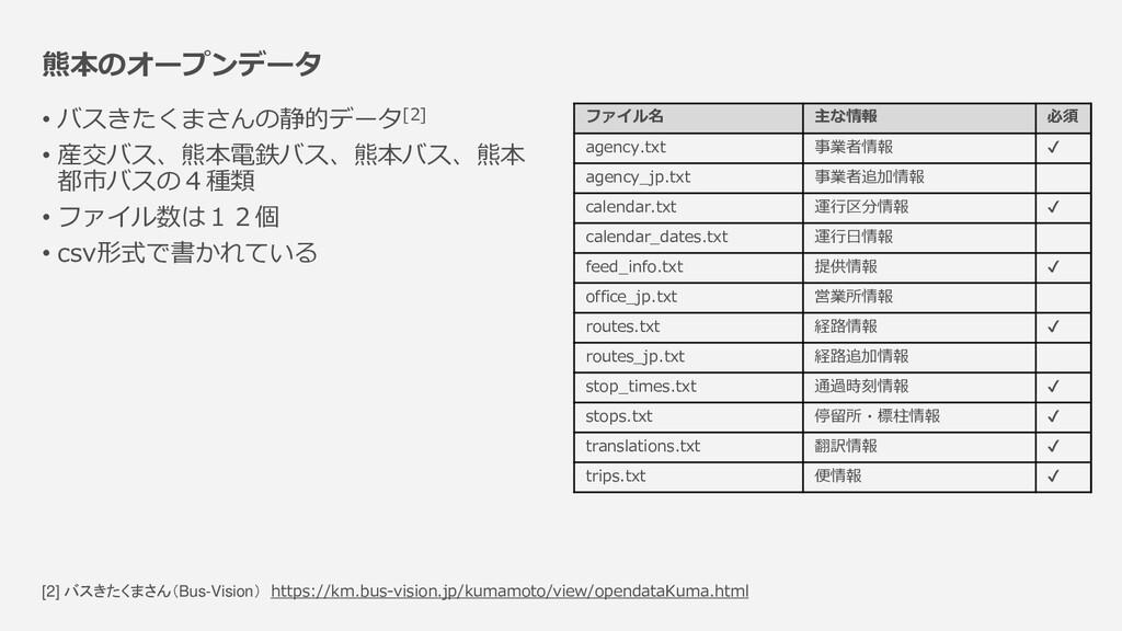 熊本のオープンデータ • バスきたくまさんの静的データ[2] • 産交バス、熊本電鉄バス、熊本...