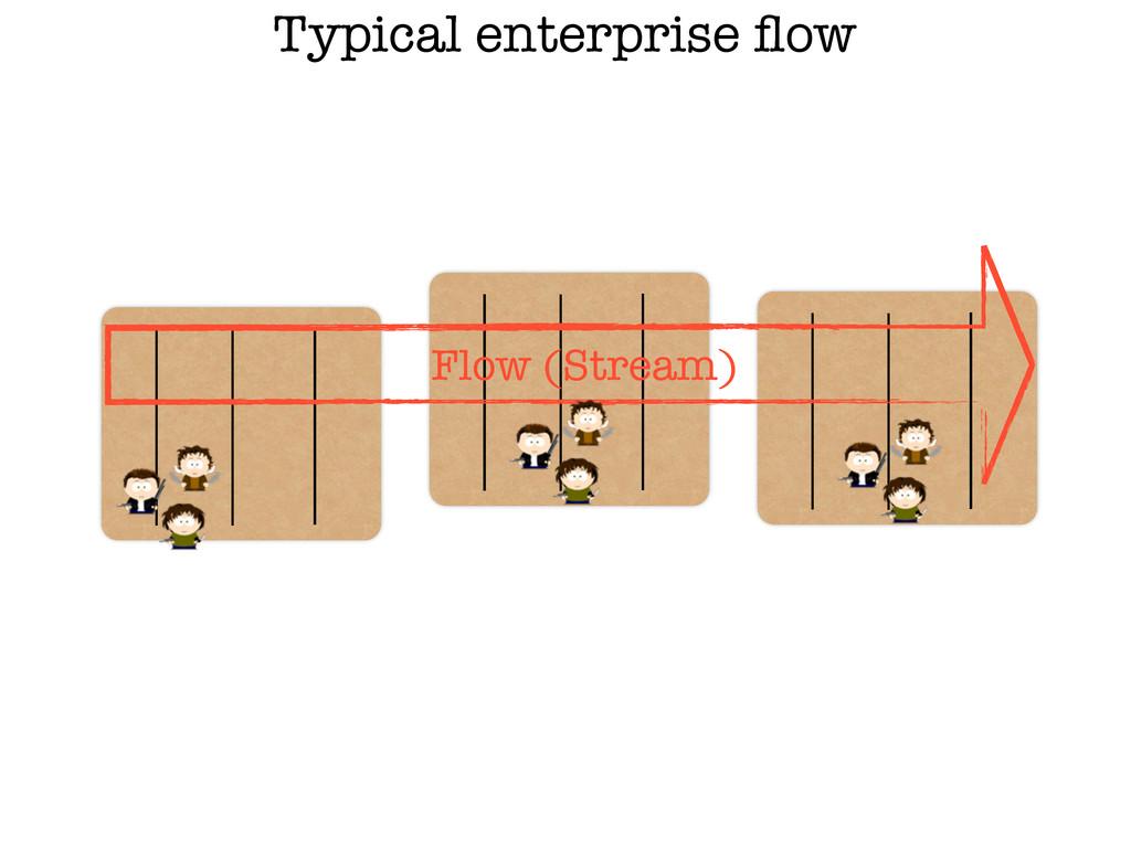 Typical enterprise flow Flow (Stream)