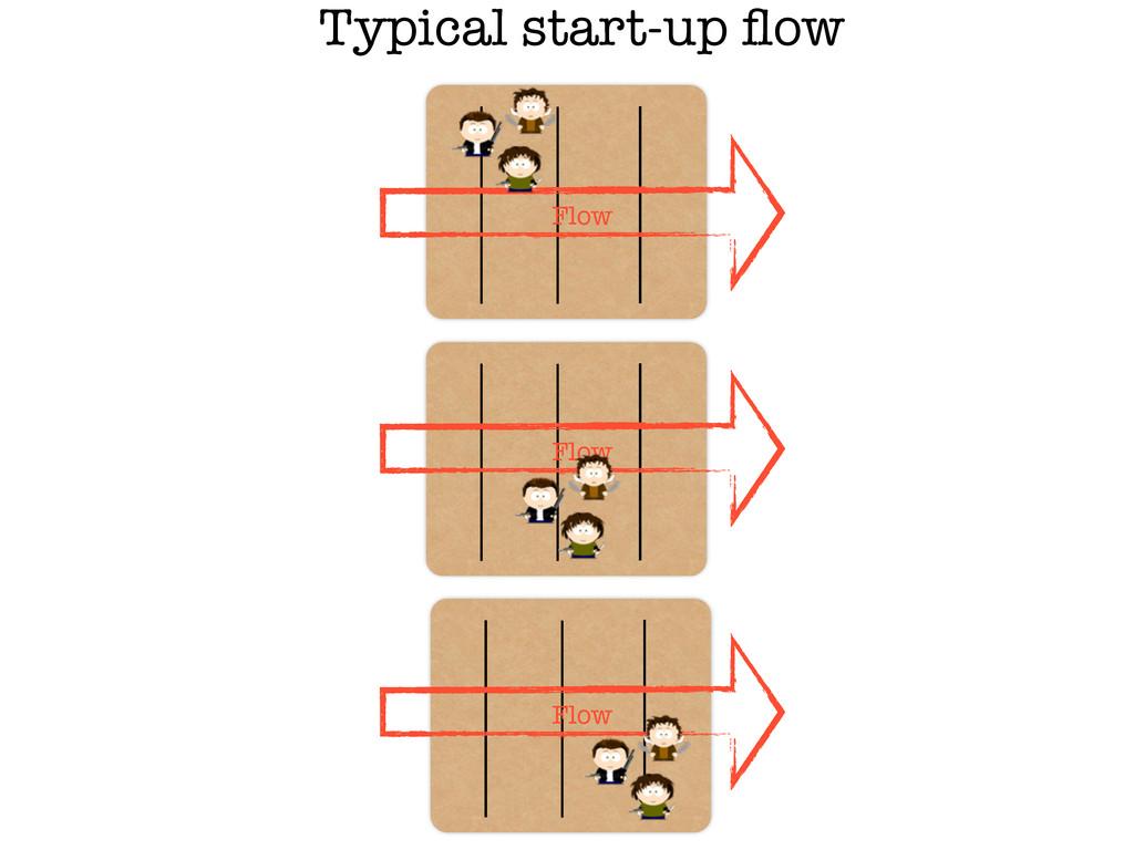 Typical start-up flow Flow Flow Flow