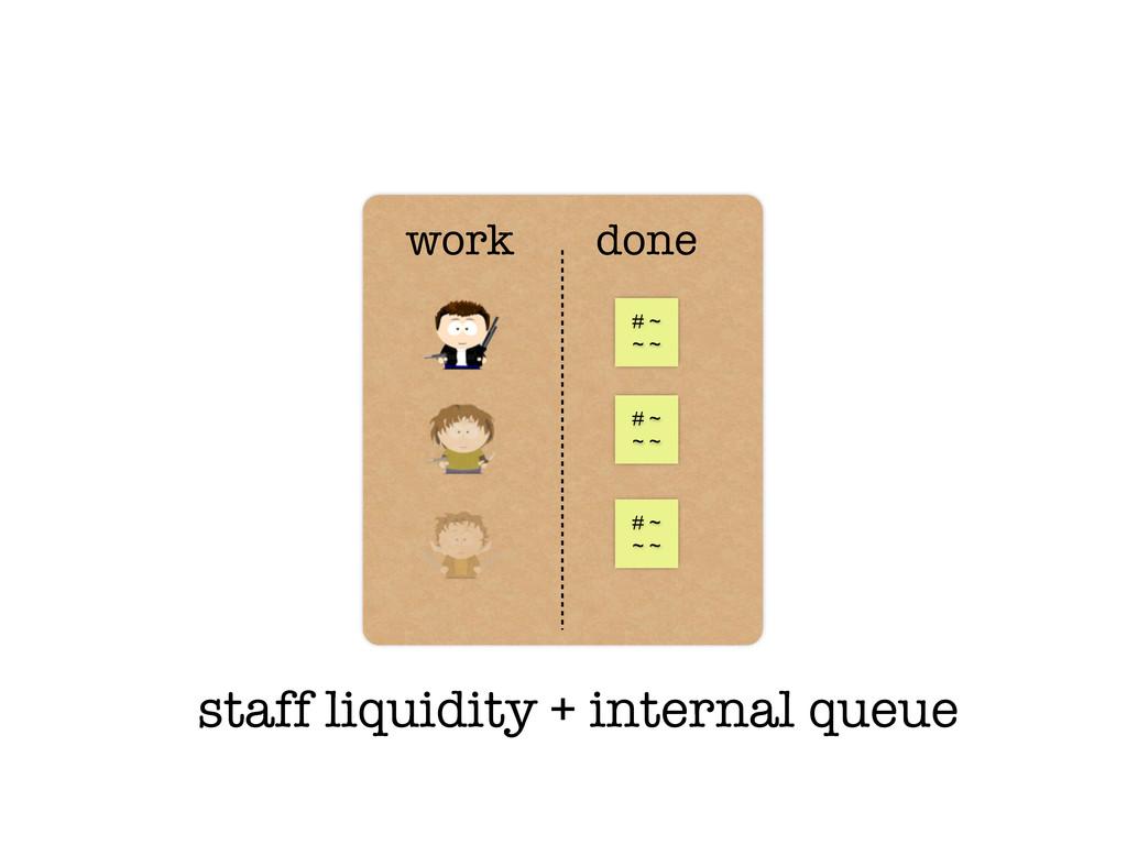 # ~ ~ ~ # ~ ~ ~ # ~ ~ ~ work done staff liquidi...
