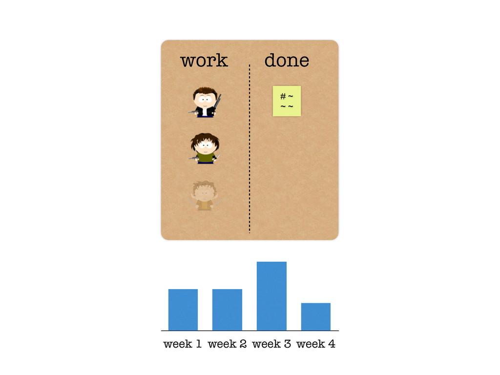 # ~ ~ ~ work done week 1 week 2 week 3 week 4