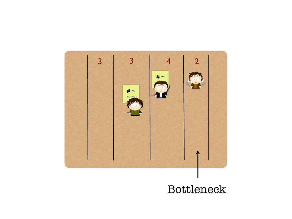 3 3 4 2 # ~ ~ ~ # ~ ~ ~ Bottleneck