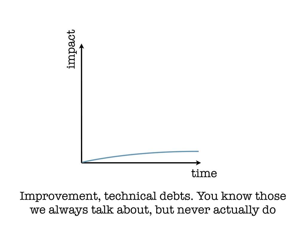 time impact Improvement, technical debts. You k...