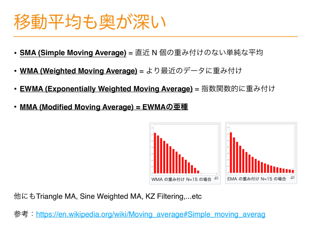 ҠಈฏۉԞ͕ਂ͍ • SMA (Simple Moving Average) = ۙ N ...