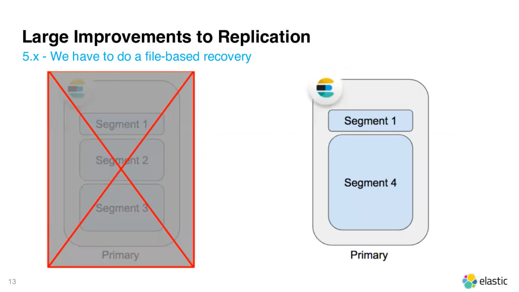 13 Large Improvements to Replication 5.x - We h...