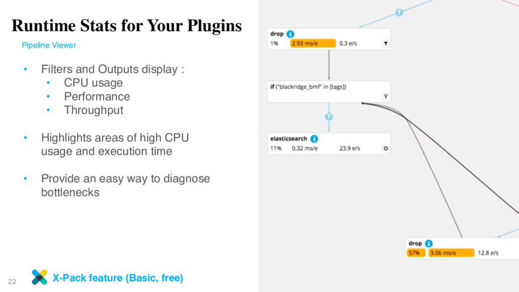 22 Runtime Stats for Your Plugins • Filters and...