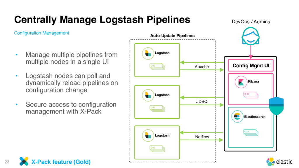 23 • Manage multiple pipelines from multiple no...