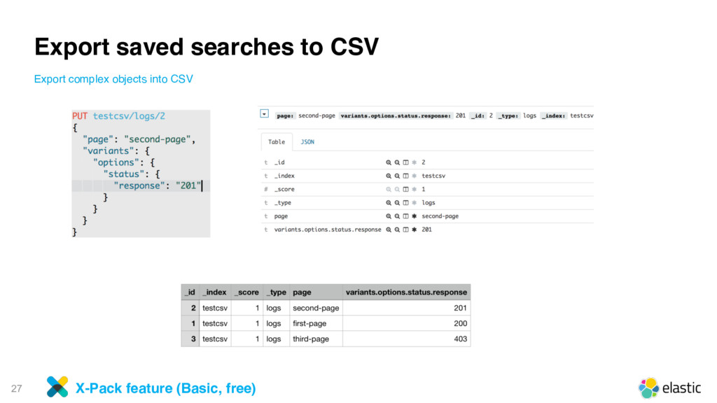 27 Export saved searches to CSV Export complex ...
