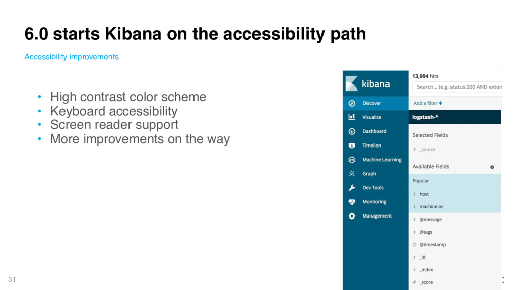 31 6.0 starts Kibana on the accessibility path ...