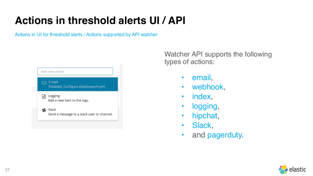 37 Actions in threshold alerts UI / API Actions...