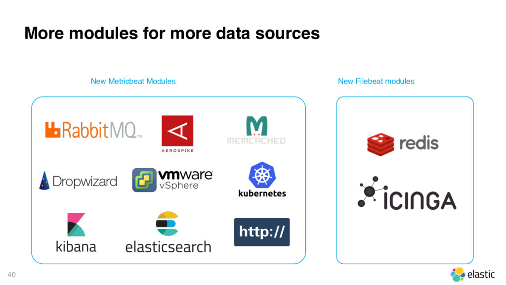 40 More modules for more data sources New Fileb...