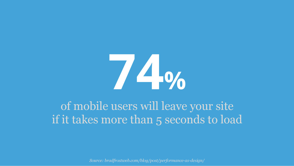 74% of mobile users will leave your site if it ...