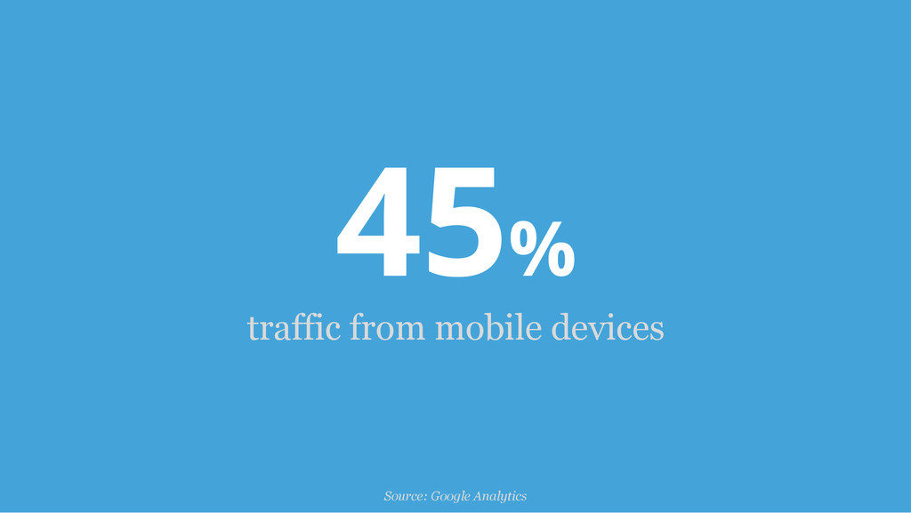 45% traffic from mobile devices Source: Google ...