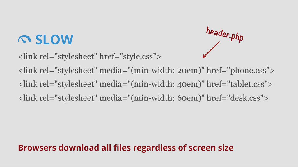 Browsers download all files regardless of screen...