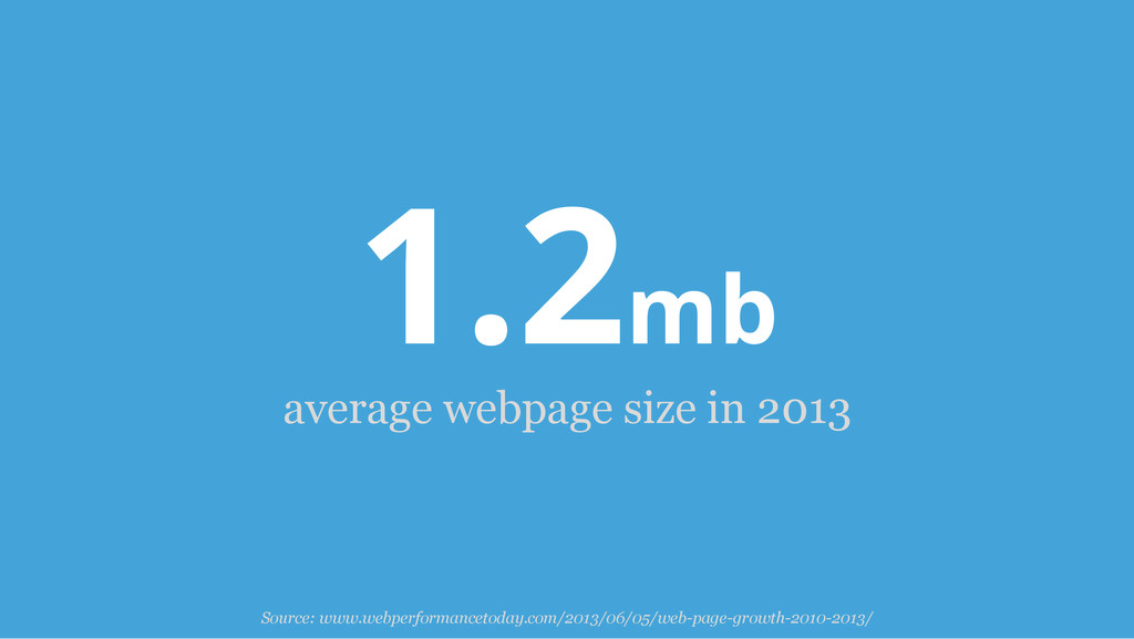 1.2mb average webpage size in 2013 Source: www....