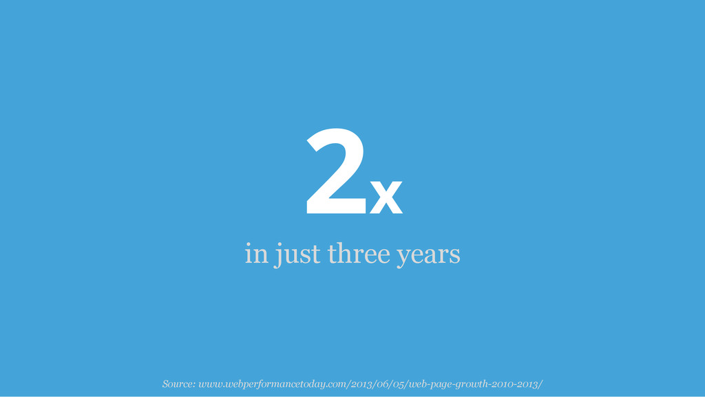 2x in just three years Source: www.webperforman...