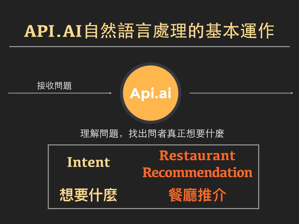 Api.ai 想要什什麼 餐廳推介 Restaurant Recommendation Int...