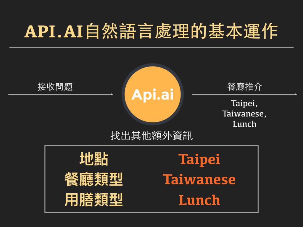 Api.ai 餐廳類類型 Taiwanese Taipei 地點 接收問題 餐廳推介 找出其他...