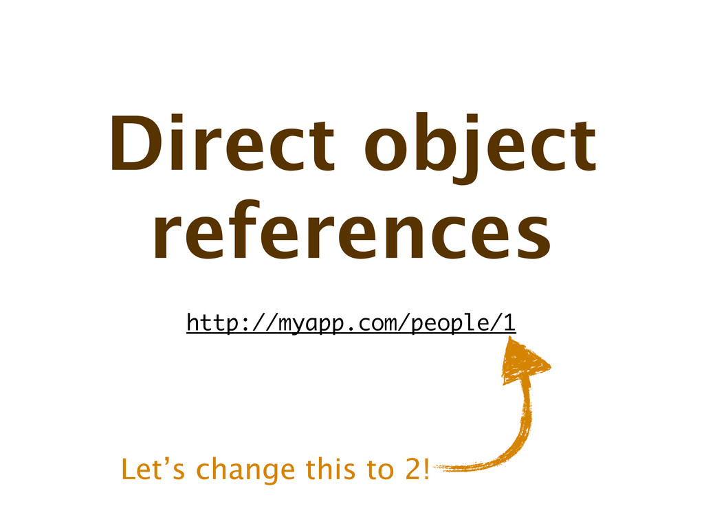 Direct object references http://myapp.com/peopl...