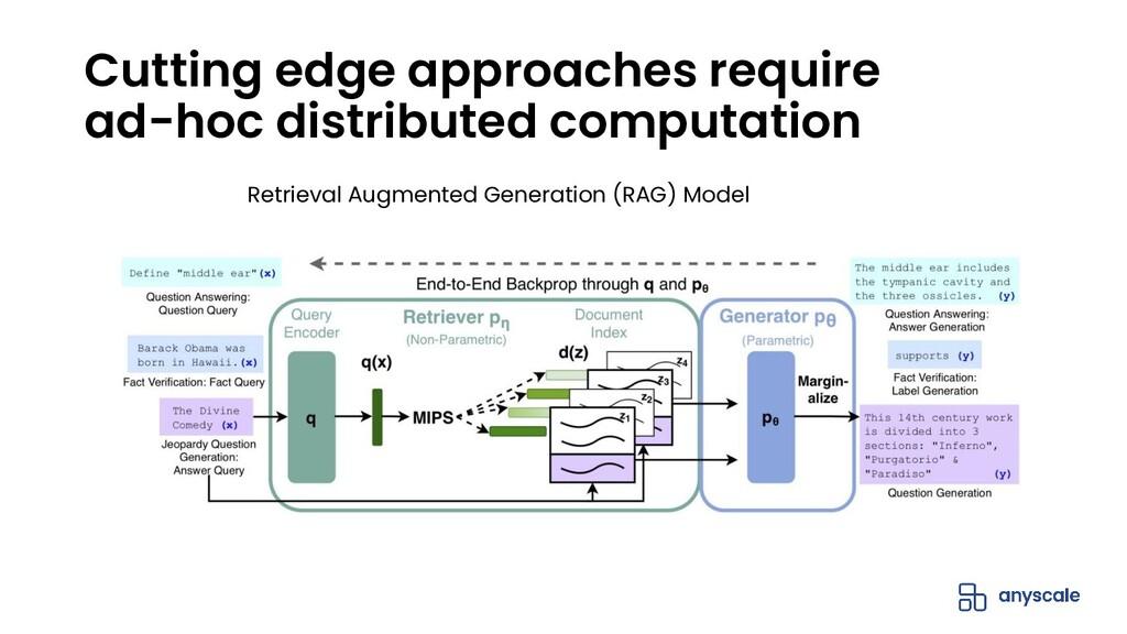 Cutting edge approaches require ad-hoc distribu...