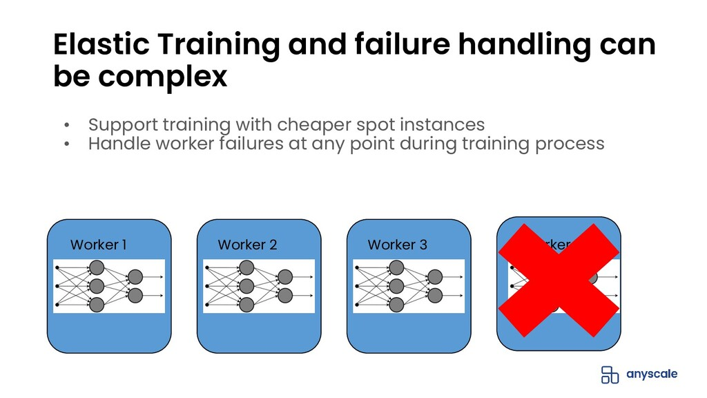 • Support training with cheaper spot instances ...