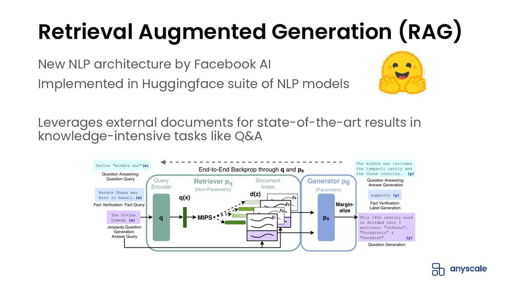 New NLP architecture by Facebook AI Implemented...