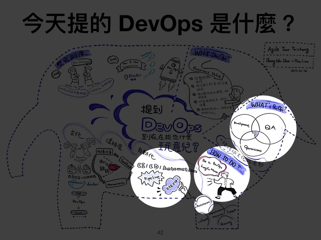 今天提的 DevOps 是什什麼? 42
