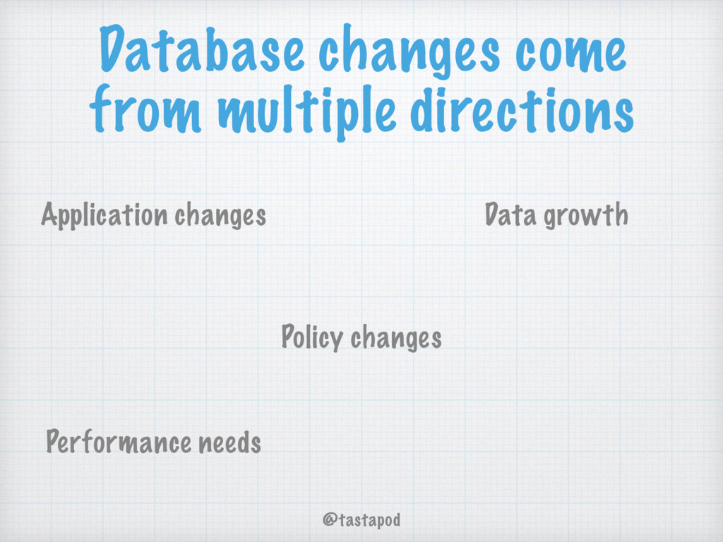 @tastapod Database changes come from multiple d...
