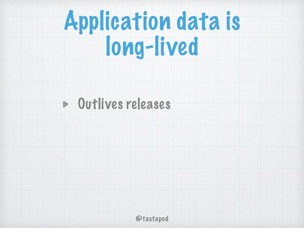 @tastapod Application data is long-lived Outliv...