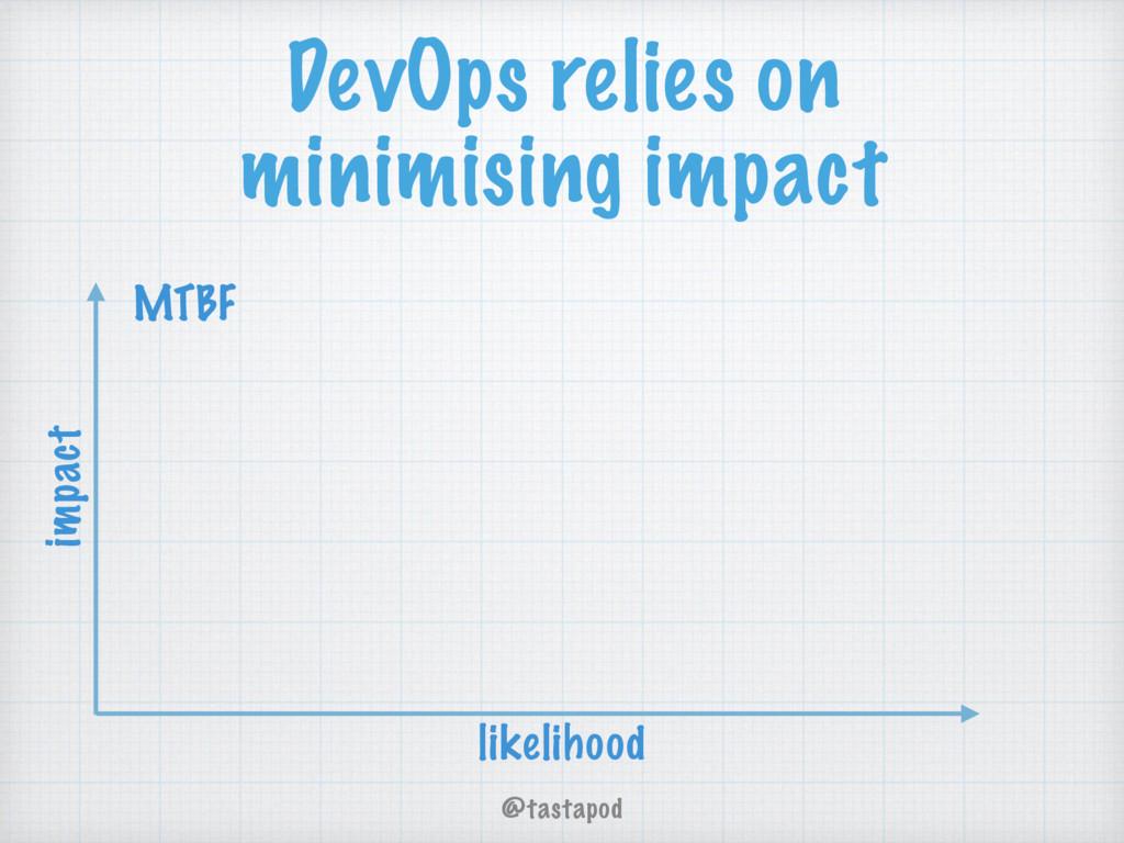 @tastapod DevOps relies on minimising impact im...