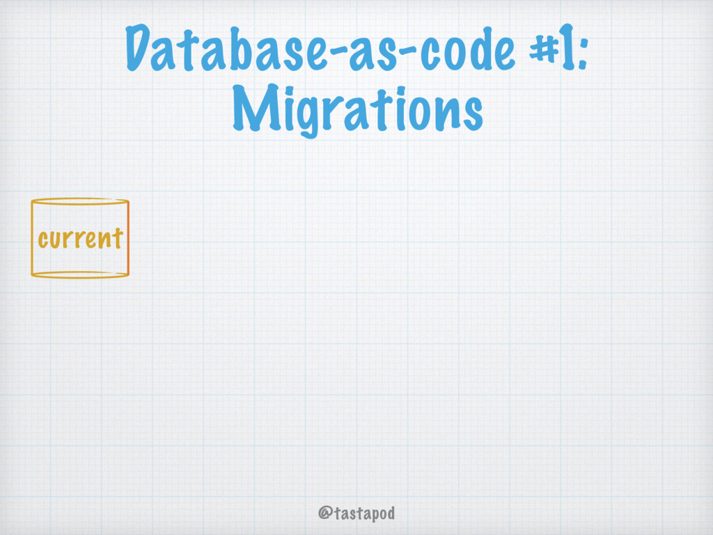 @tastapod Database-as-code #1: Migrations curre...
