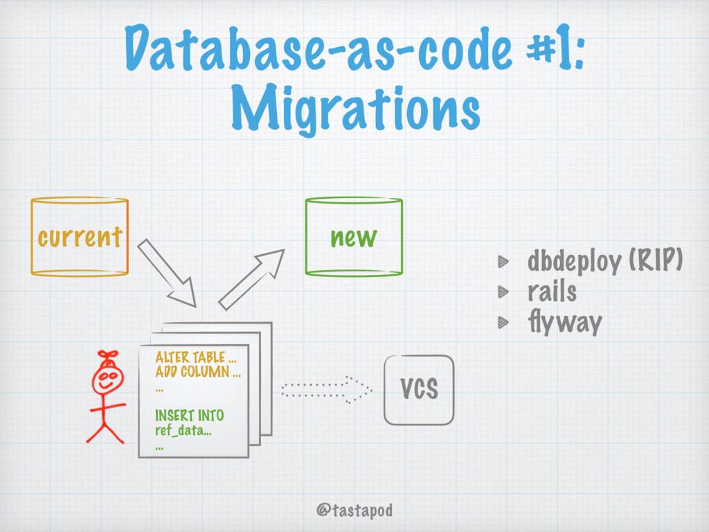 @tastapod Database-as-code #1: Migrations ALTER...