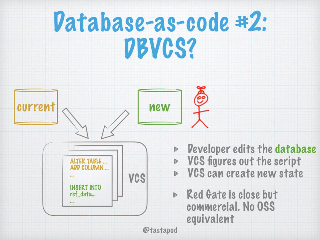 @tastapod VCS Database-as-code #2: DBVCS? ALTER...