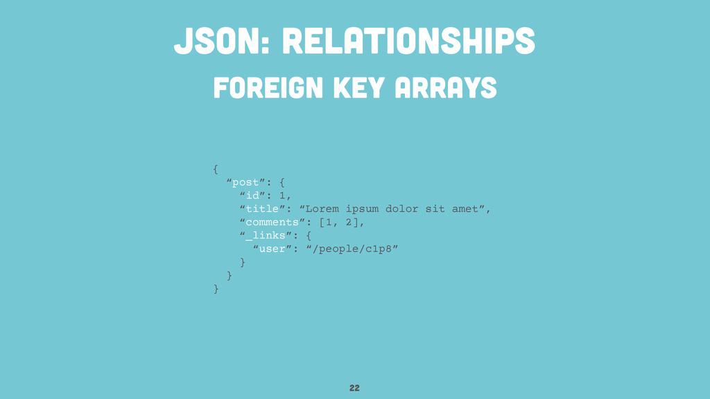"foreign key arrays 22 JSON: relationships { ""po..."