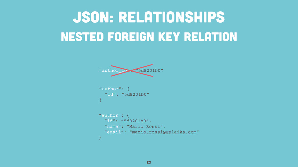 nested foreign key relation 23 JSON: relationsh...