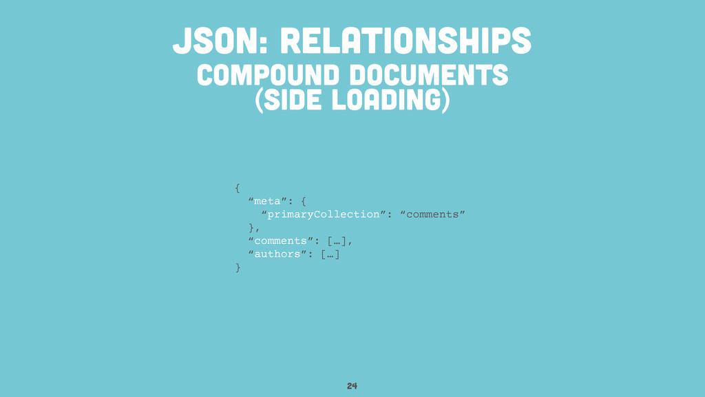compound documents (side loading) 24 JSON: rela...
