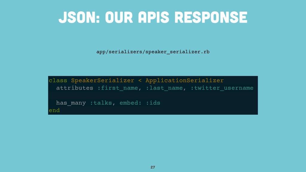 27 JSON: our apis response class SpeakerSeriali...