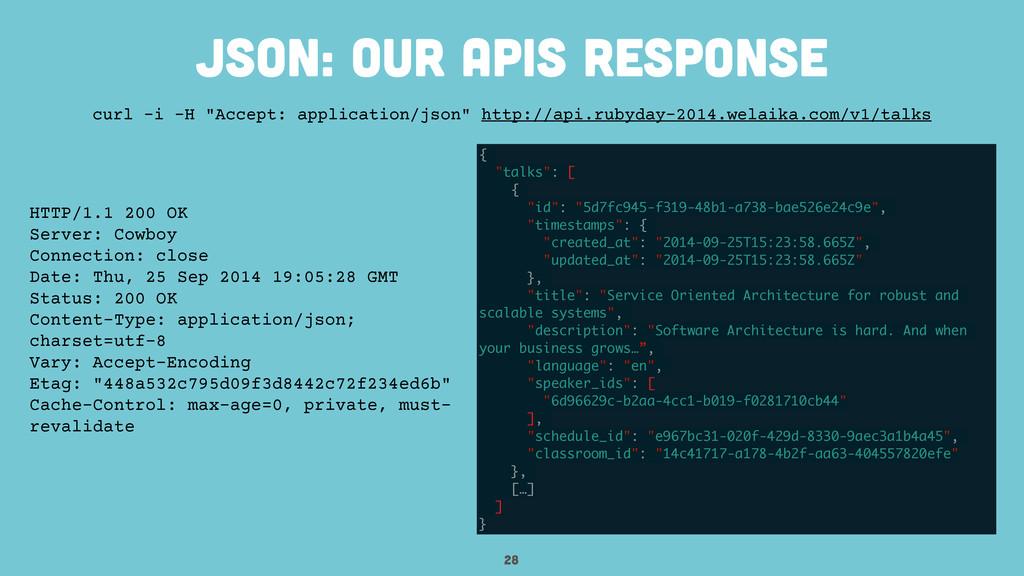 "28 JSON: our apis response { ""talks"": [ { ""id"":..."