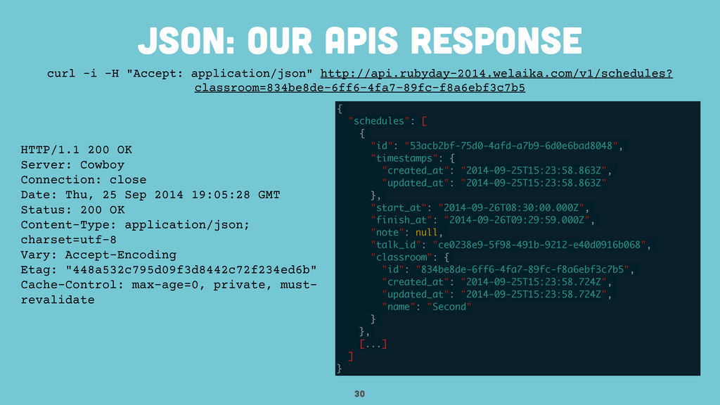 """30 JSON: our apis response { """"schedules"""": [ { """"..."""