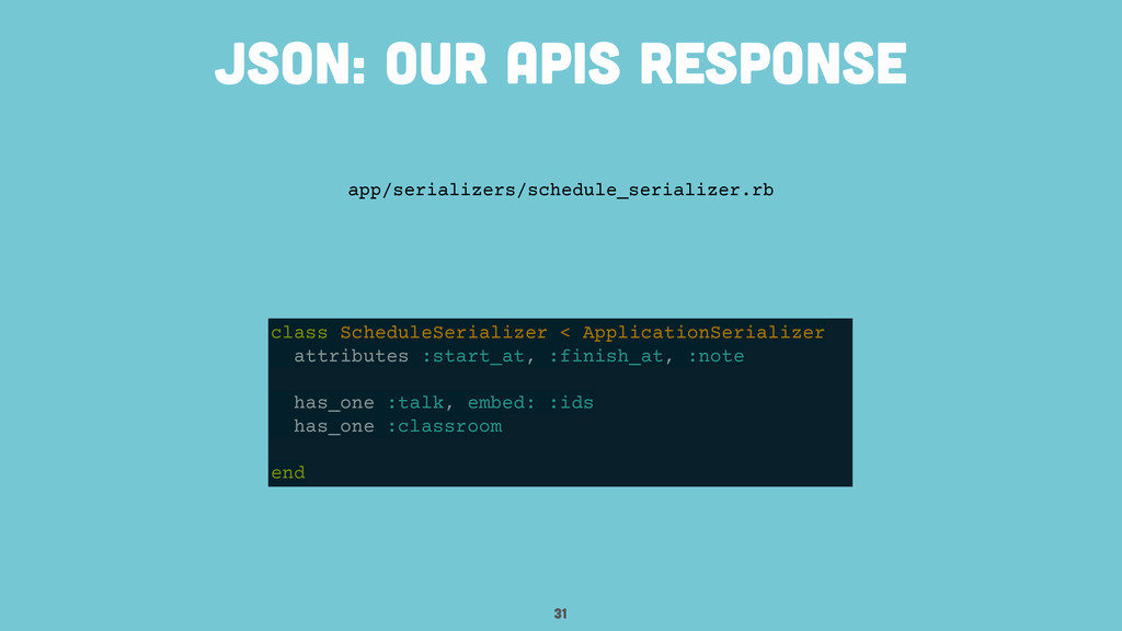 31 JSON: our apis response class ScheduleSerial...