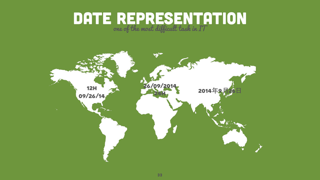33 date representation one of the most difficul...