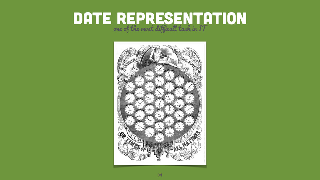34 date representation one of the most difficul...