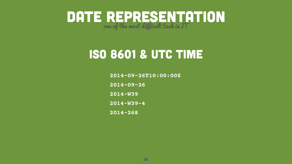 35 date representation one of the most difficul...