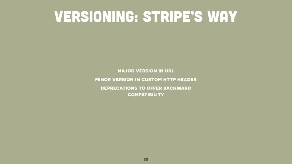 55 major version in url minor version in custom...