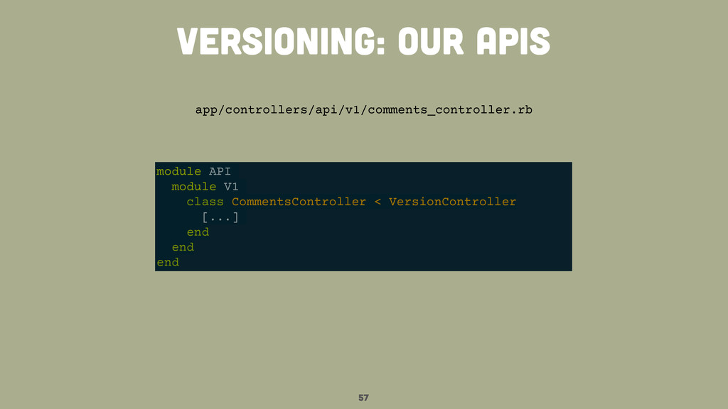 57 versioning: our APIS module API module V1 cl...