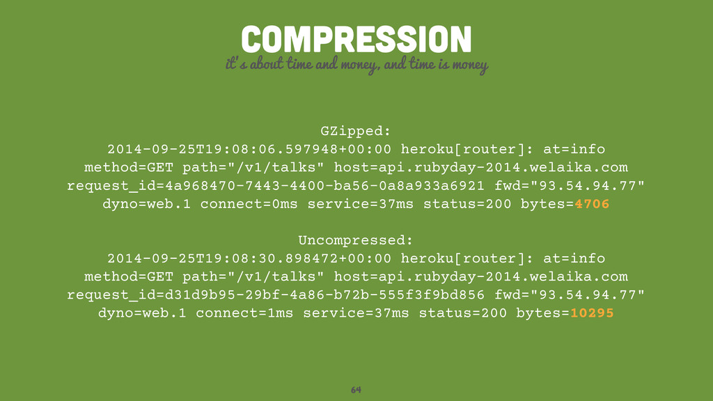 64 compression it's about time and money, and t...