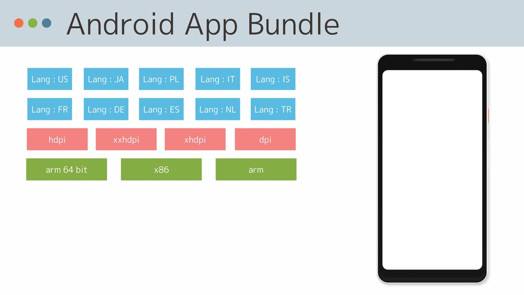 Android App Bundle arm 64 bit Lang : US hdpi x8...