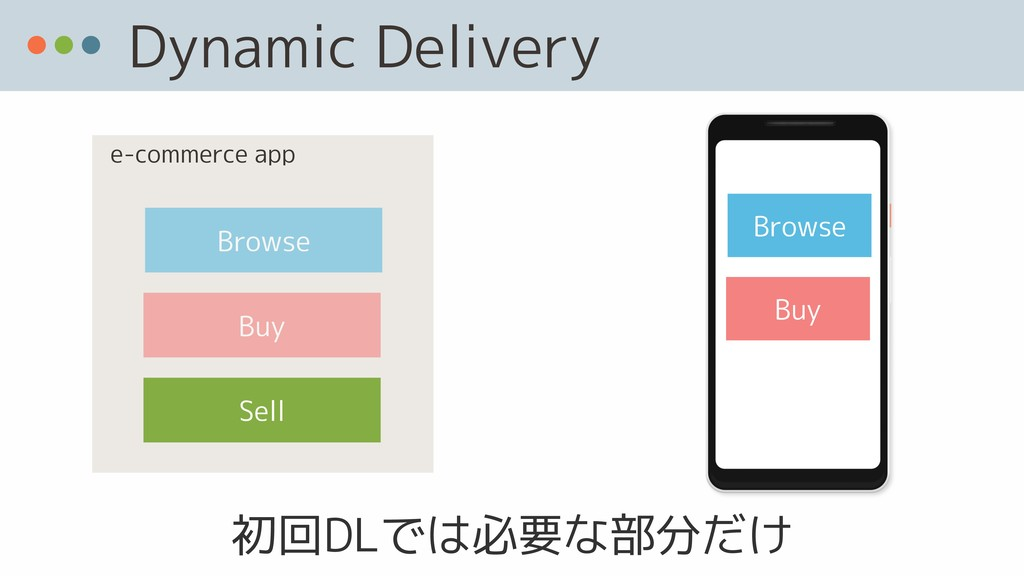 Dynamic Delivery Sell Browse Buy e-commerce app...