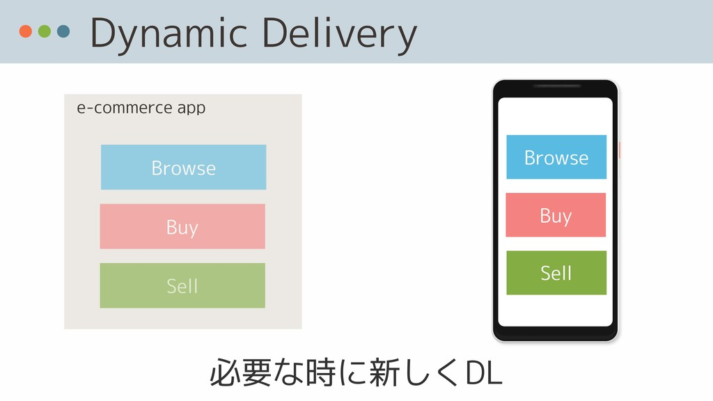 Dynamic Delivery Browse Buy Sell Browse Buy Sel...